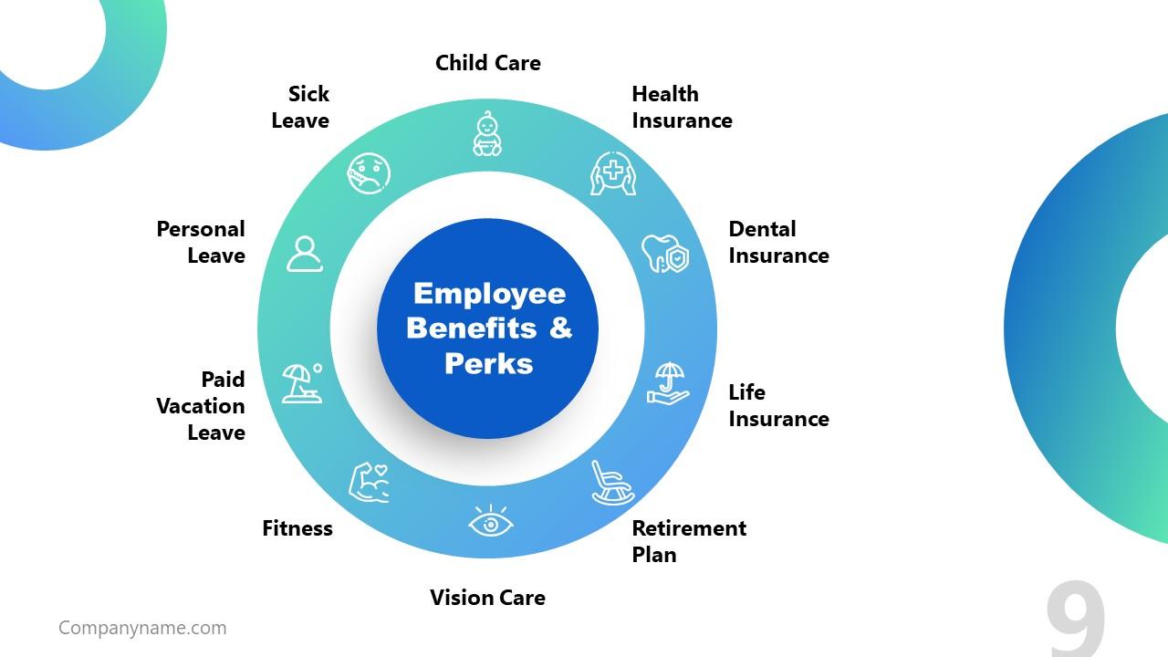 Presentation of Job Description Employee Benefits