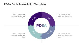 4 Steps PDSA PowerPoint Template