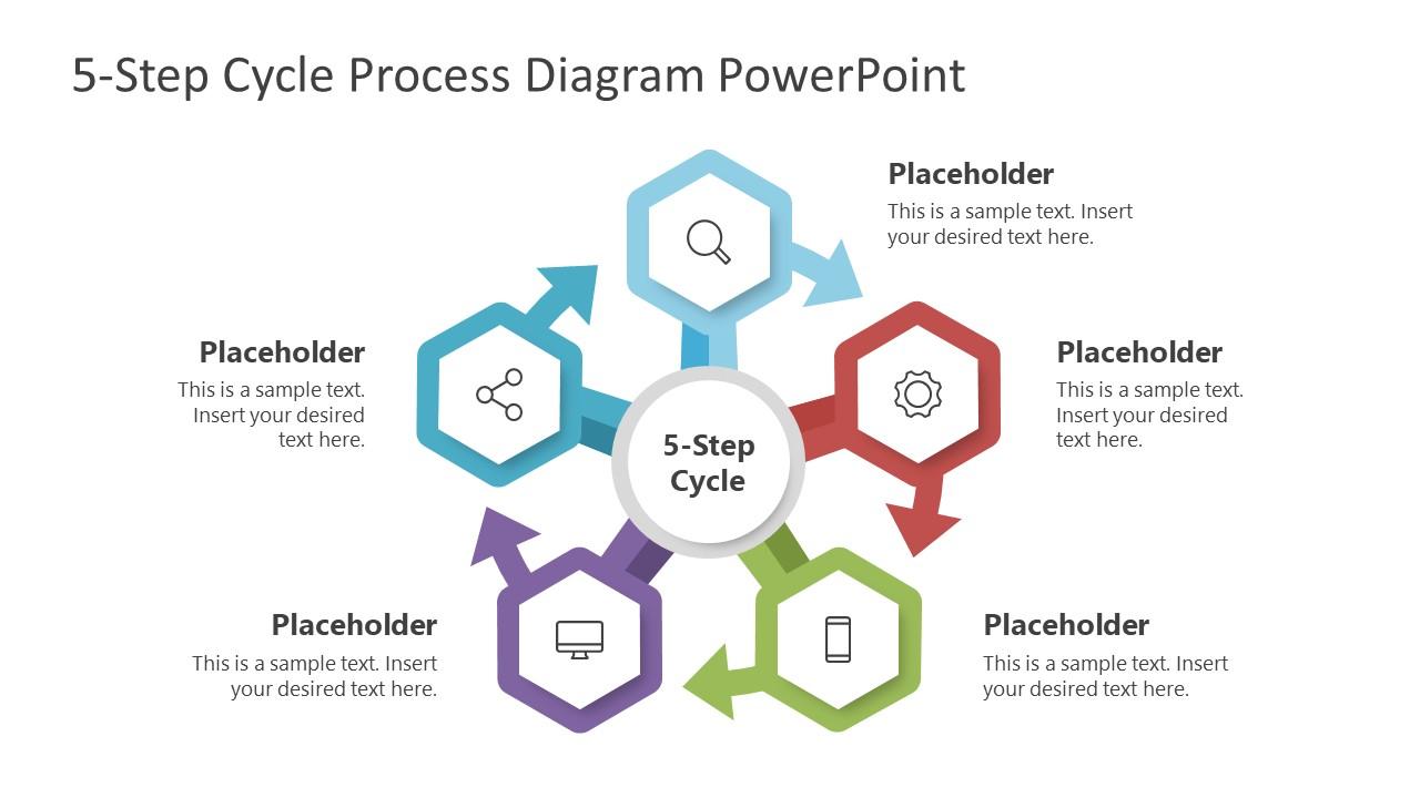 Presentation of 5 Steps Process Hexagon Diagram