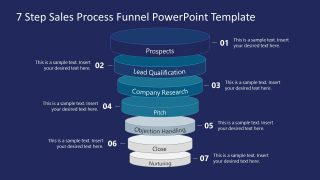 PowerPoint 7 Steps Funnel Diagram Template