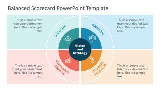 Presentation of Balanced Scorecard Management Tool