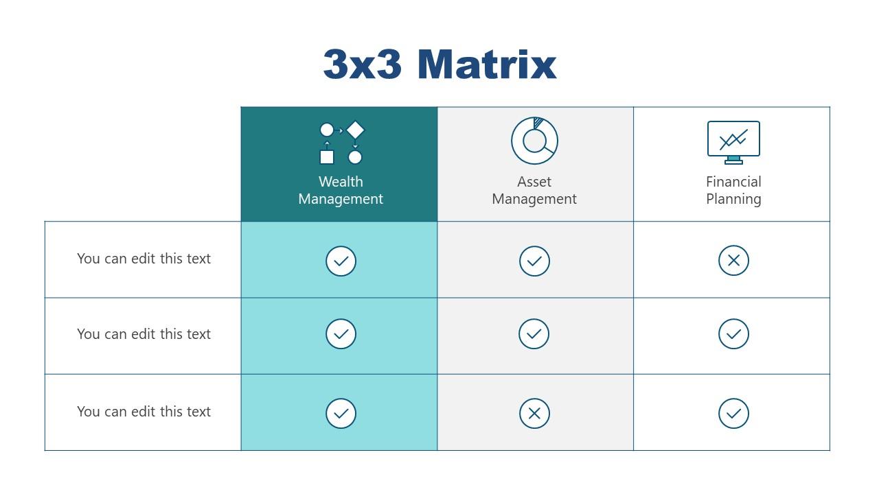 Table of Robo-Advisor Platform Comparison