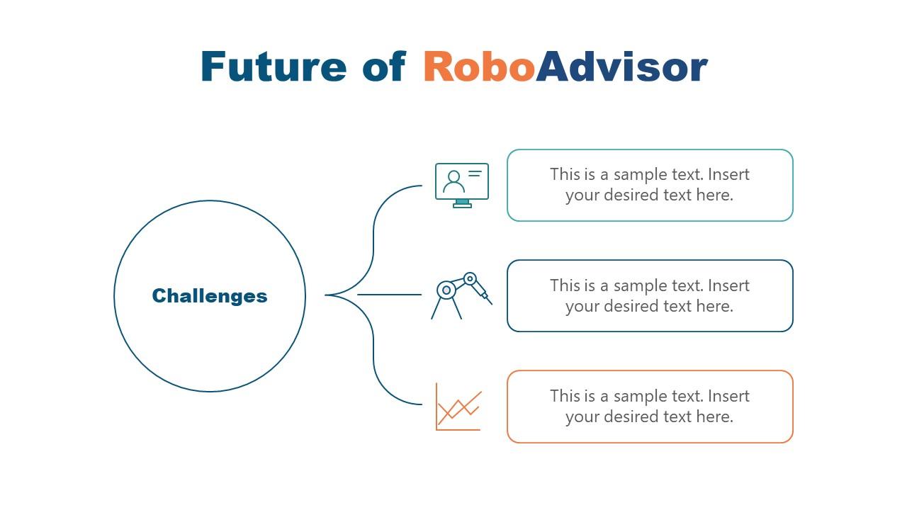 Presentation for Future Benefits Robo-Advisor