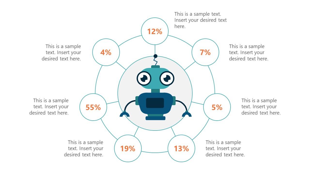 7 Steps Robo-Advisor PowerPoint Circular Diagram