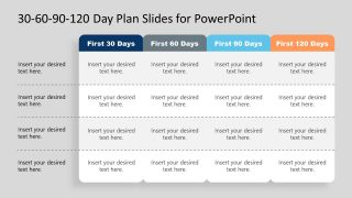 Table for 30-60-90-120 Day Plan in PowerPoint