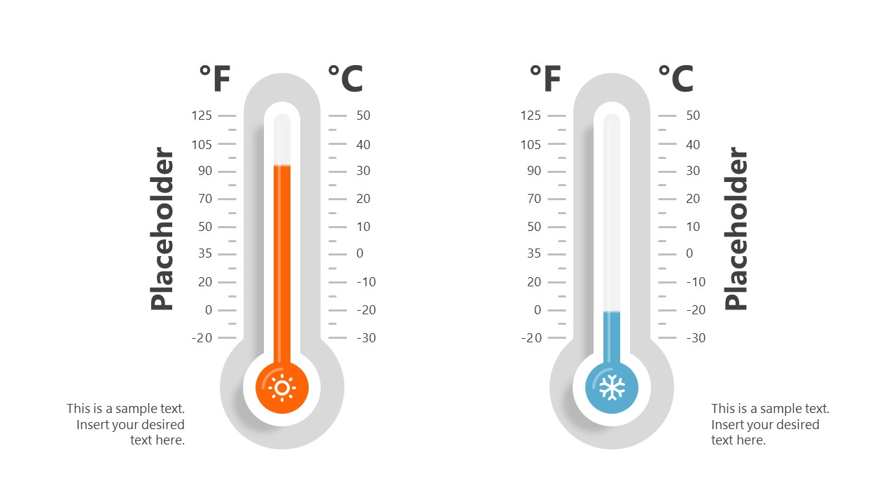 Slide of Two Temperatures Comparison PowerPoint