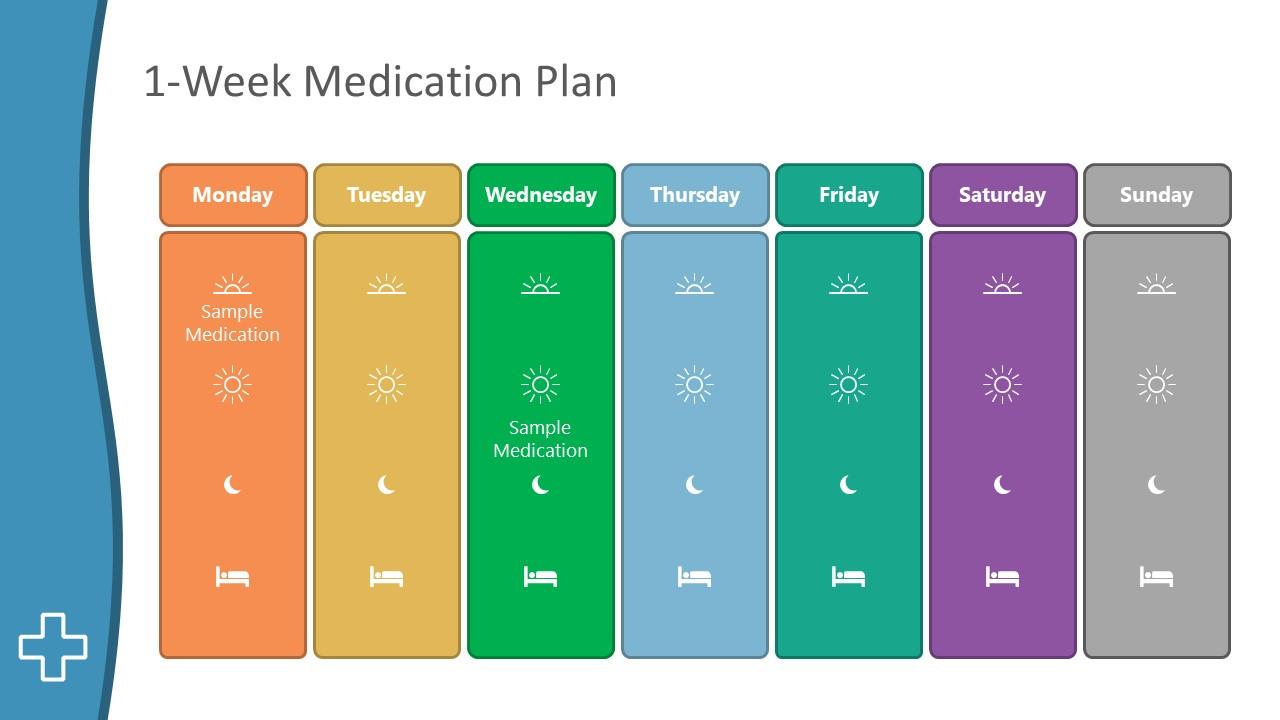 PowerPoint Slide of Weekly Medication Schedule