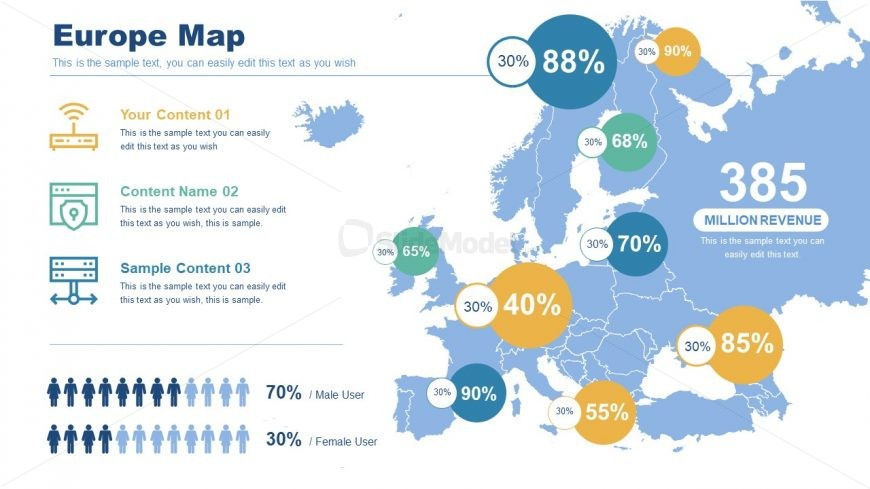 Europe Demographics and Sales Analysis PowerPoint
