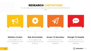 Graphic Slides of Research Plan