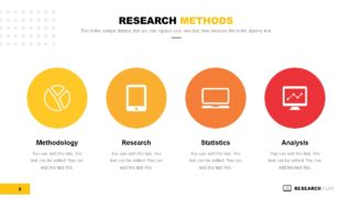 Business Research Methodology PPT