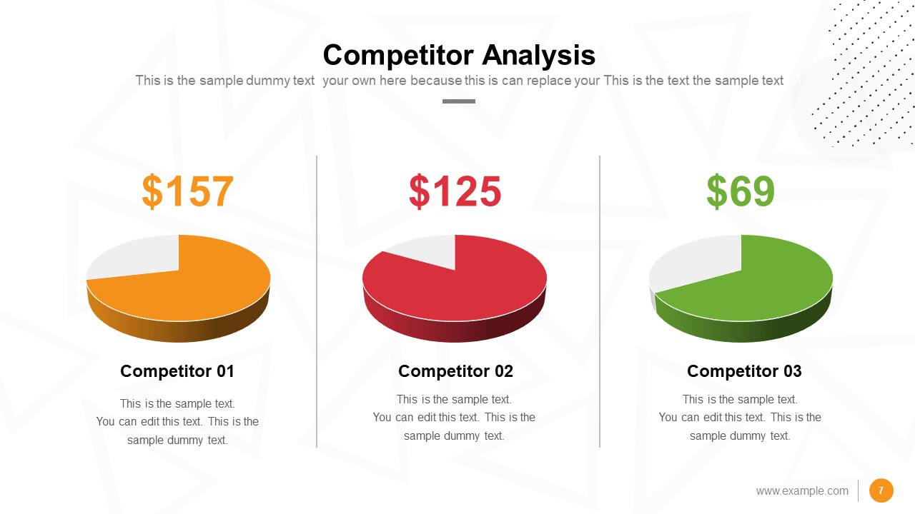 Slide of Competitive Analysis Gaming