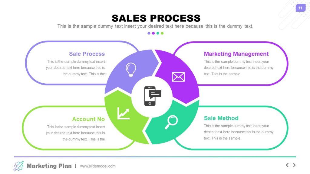 Sales Process Diagram design for PowerPoint presentations