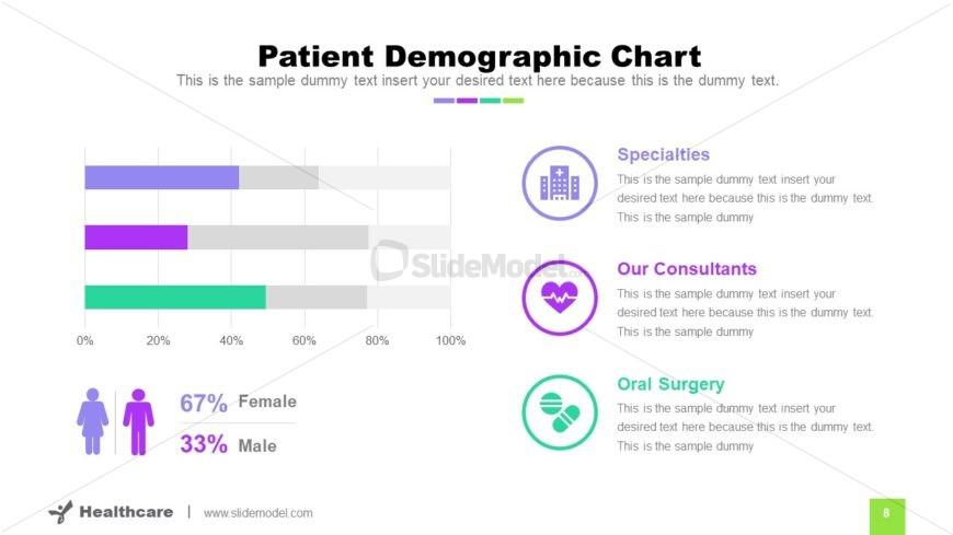 Data Driven Graphic Charts Demographics