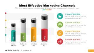 Bar Chart Diagram Marketing Channels