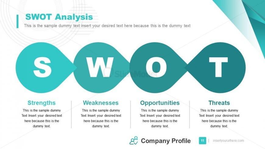 PowerPoint SWOT Template Design