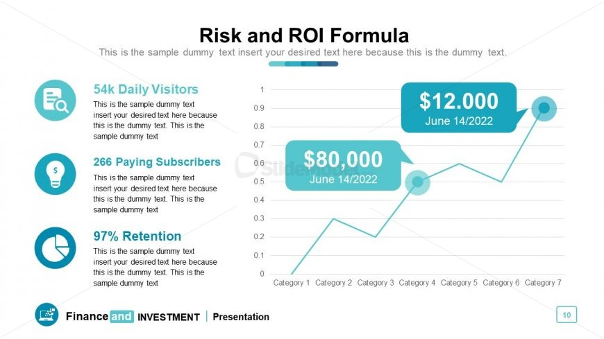 Data-driven line chart to display financial growth of company