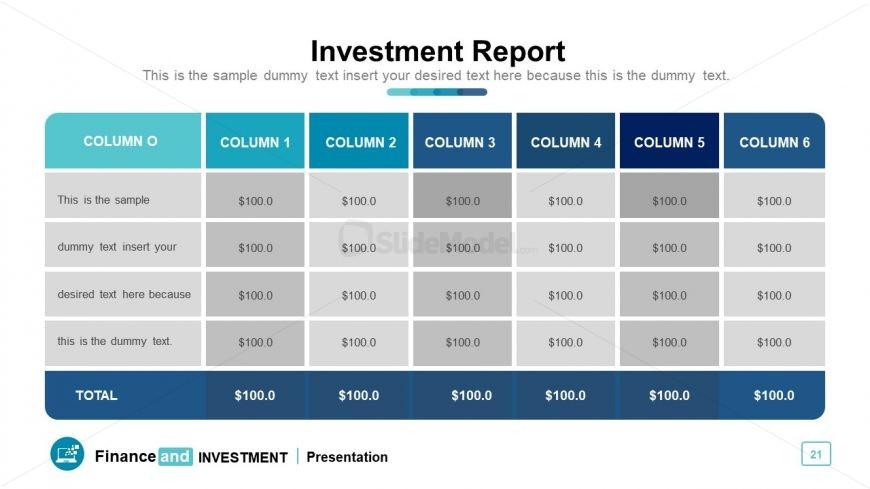 Financial data chart Table