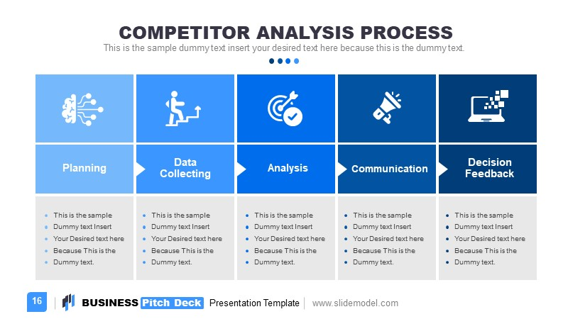 5 Steps Competitor Analysis PPT