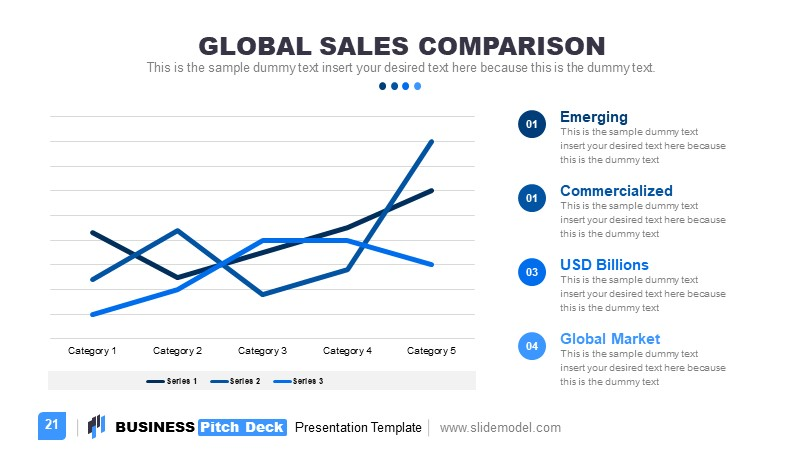 Pitch Deck Global Sales Analysis
