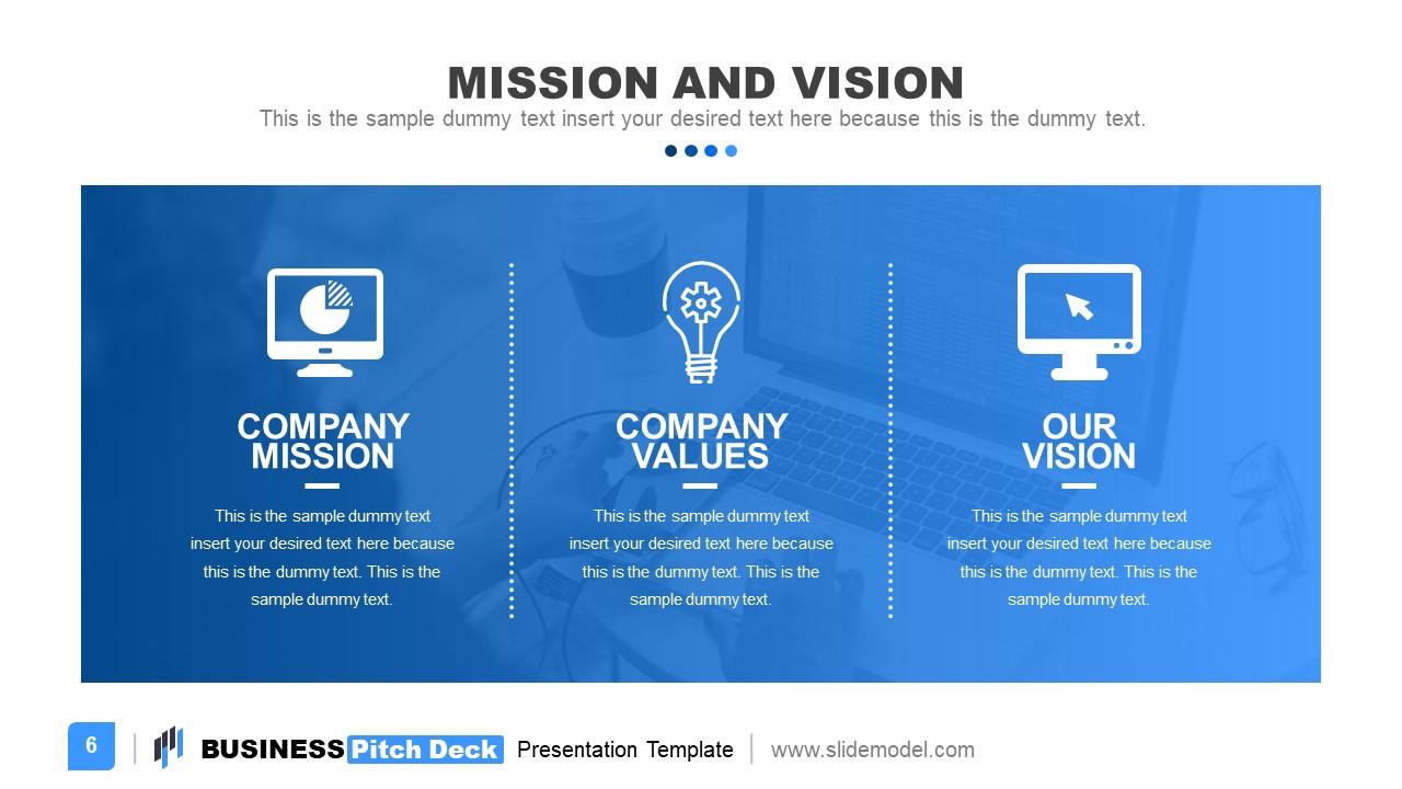 Presentation of Company's Values