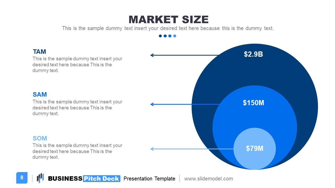 TAM SAM SOM Market Size