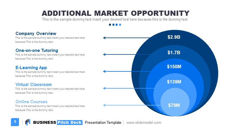 PPT Onion Diagram for Market Opportunities