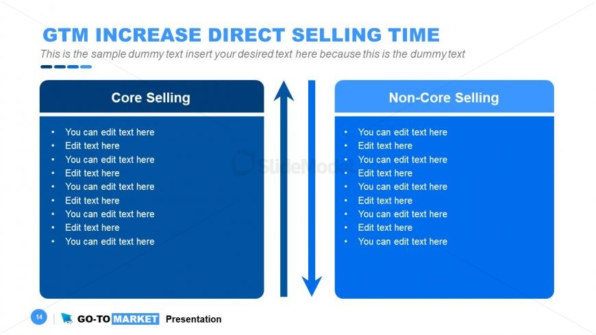 PPT Core and Non-Core Selling