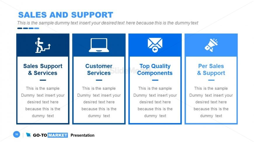 Slide of Sales ad Support 4 Segments