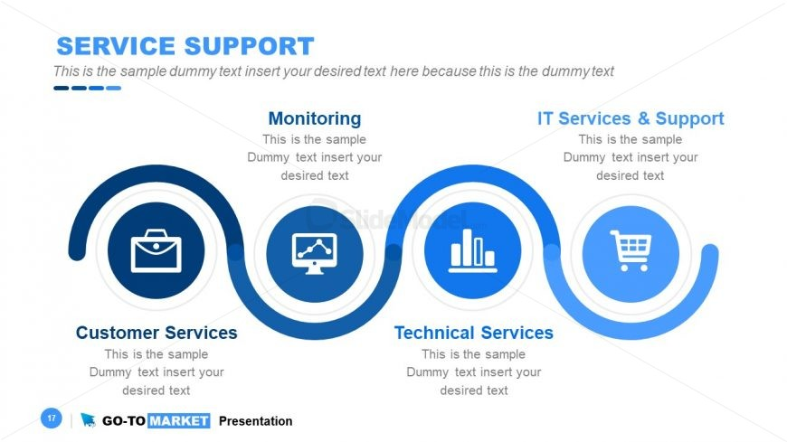 PPT Go-To Market Service Support