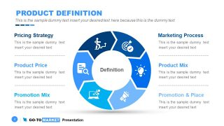 Product Definition Go-To Market PowerPoint