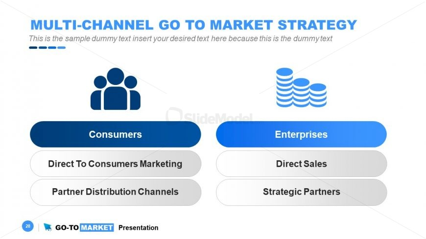Presentation of Go-To Market Channels
