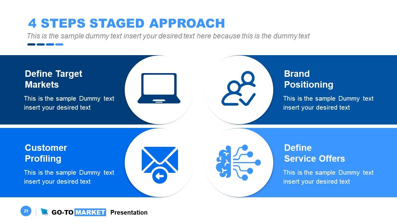 Strategic Go-To Market Approach PowerPoint