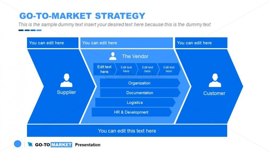 Presentation of Go-To Market Strategy