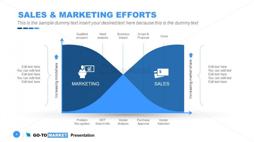 PowerPoint Diagram of Sales and Marketing