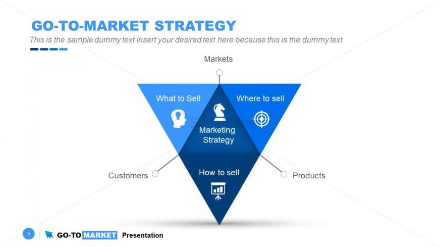 Go-To Market Strategy Presentation