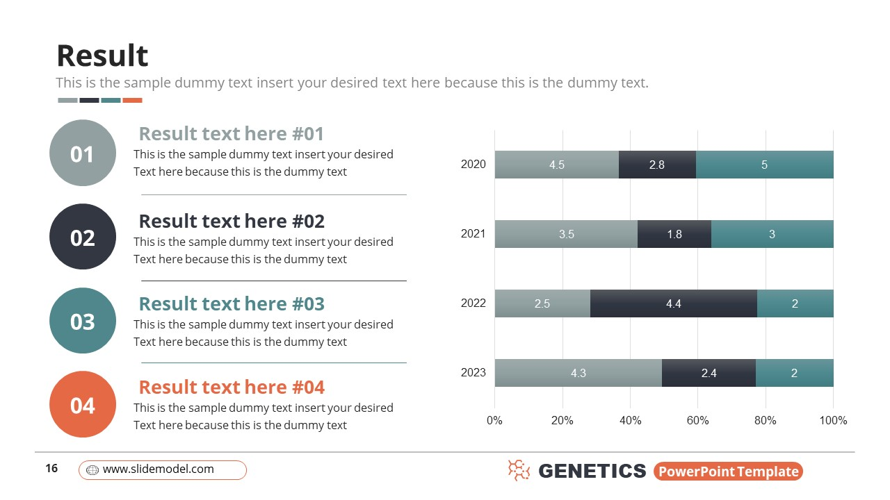 Slide of Genetics Testing Data-Driven Chart