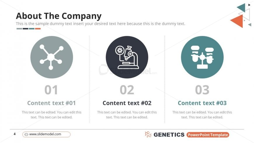 About Company of Genetics  3 Segments