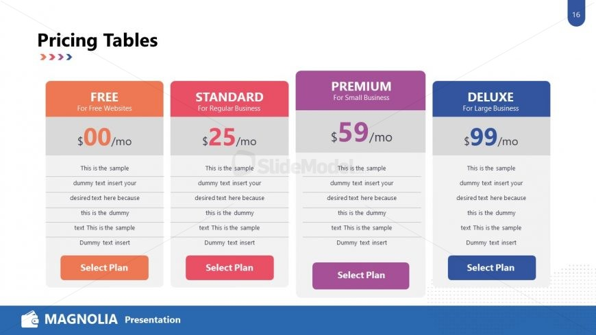 PowerPoint Pricing and Plans PPT