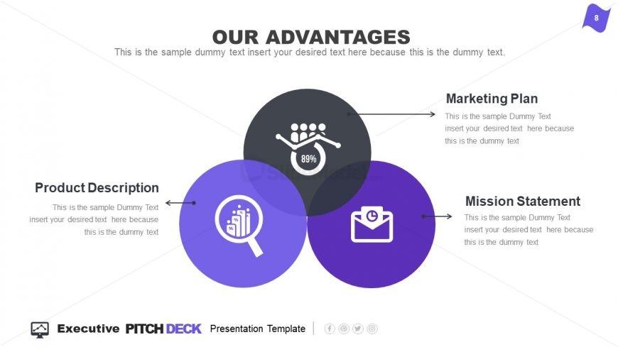 Pitch Deck Business Competitive Advantage