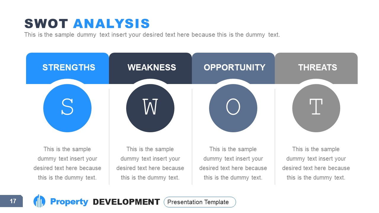 4 Section COlumns of SWOT Analysis