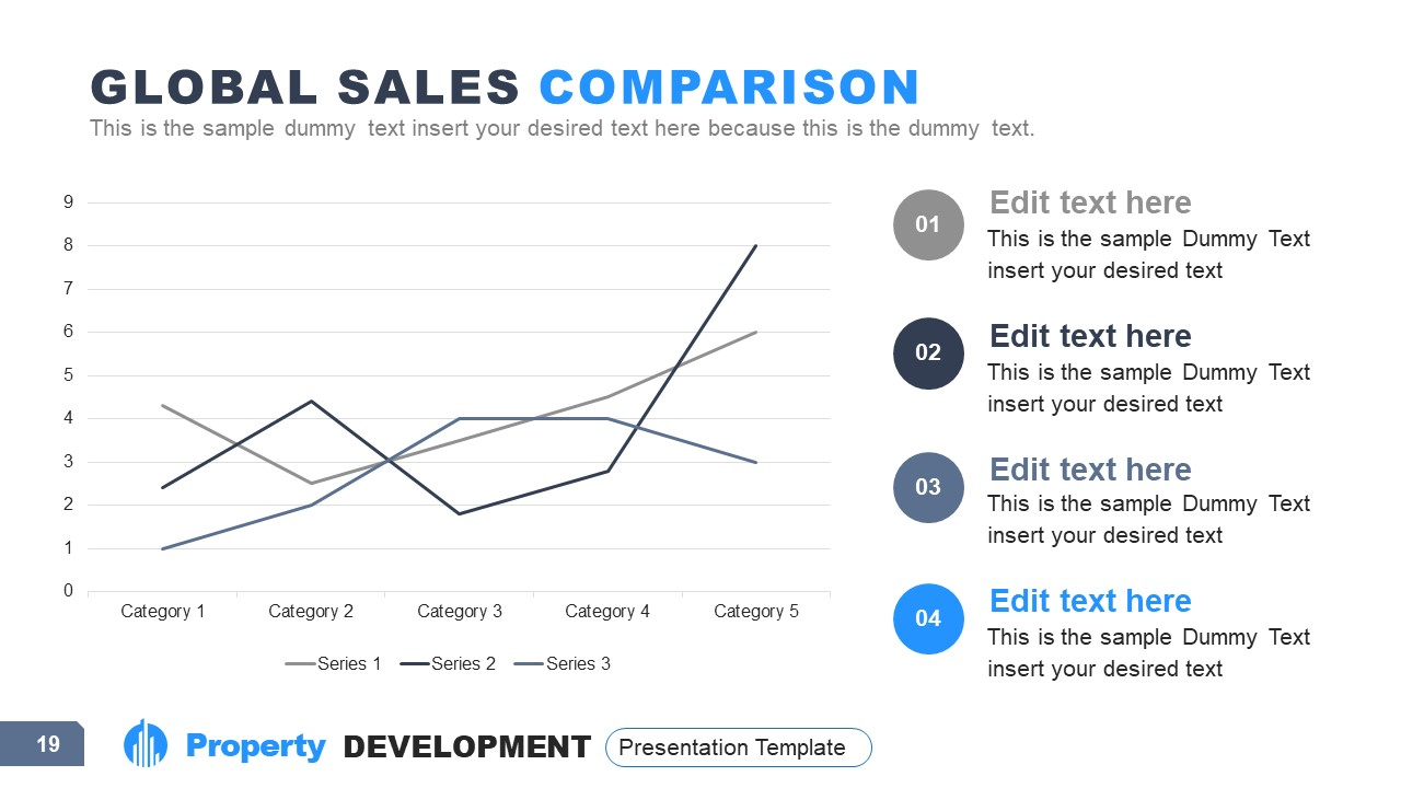 Data Driven Chart Template for Property Development