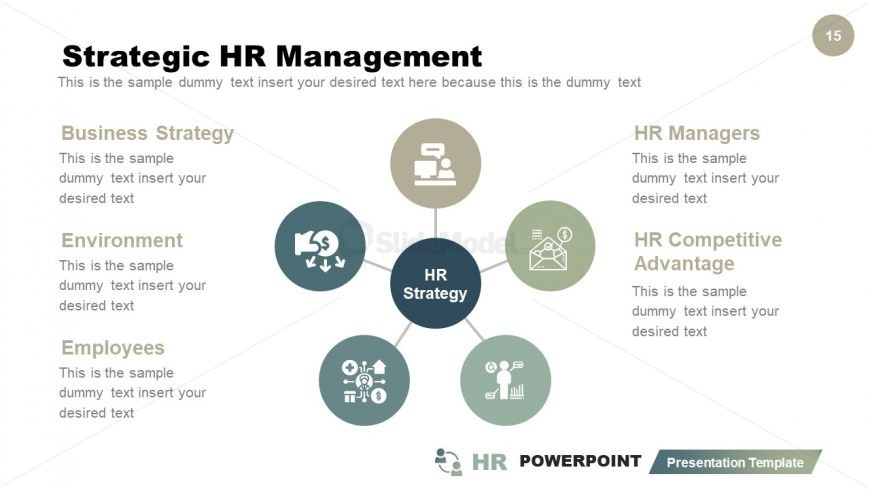 Human Resource Management Strategies Diagram