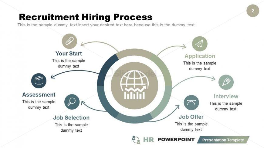 Circular Diagram for Hiring Processes