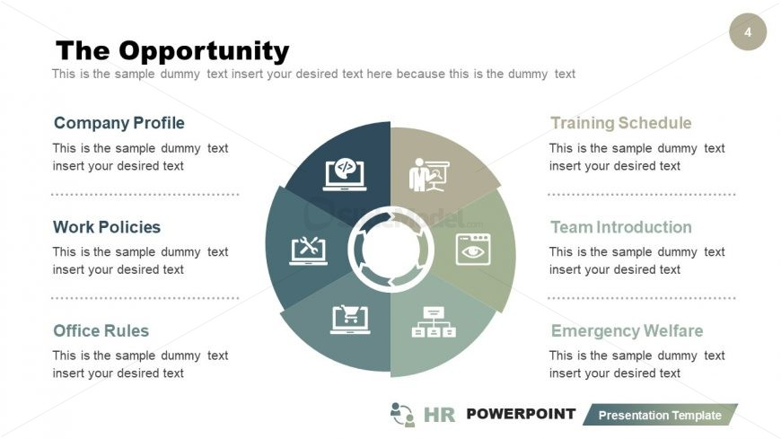 Presentation of HR Opportunities Cycle