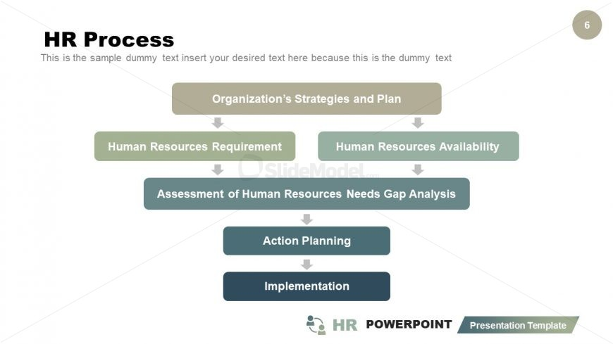 Organizational Strategy and Plan PPT