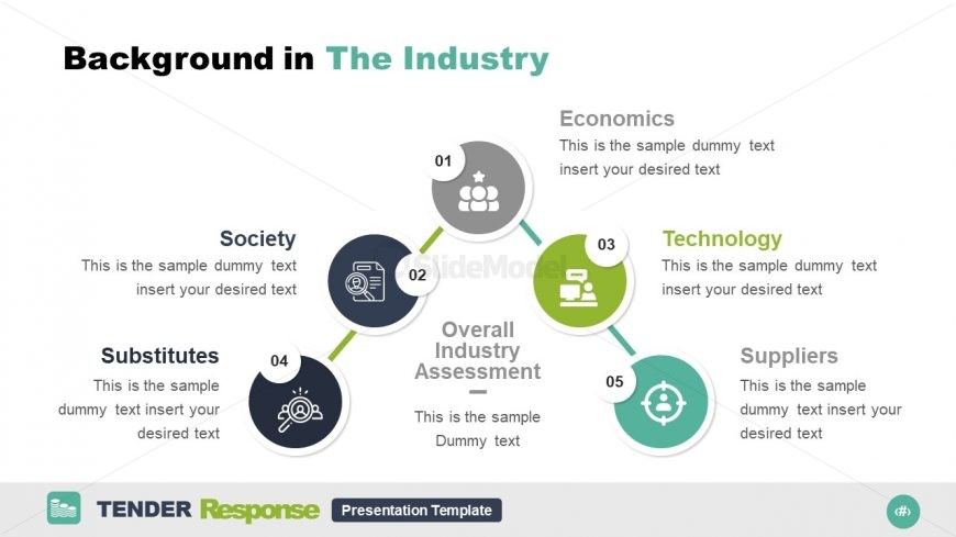 Background In the Industry Template
