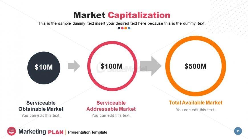 Three Market Size Concept Circular Shapes