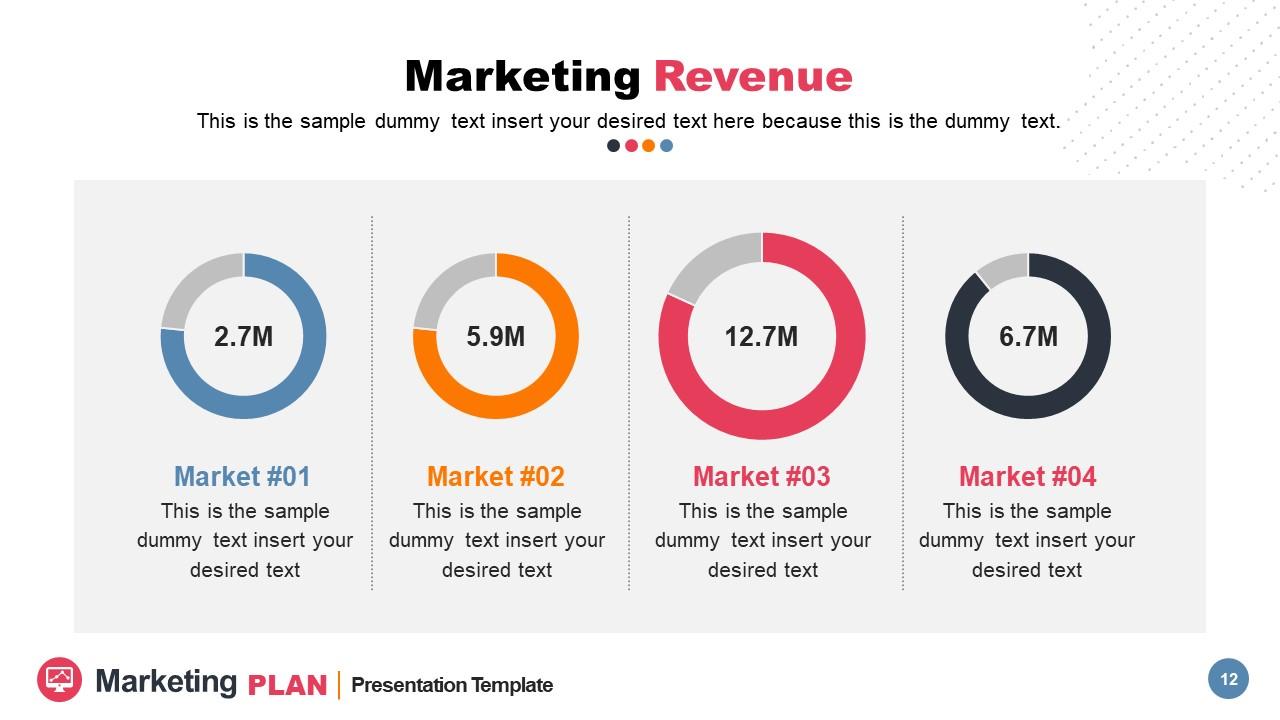 4 Donut Charts for Market Revenue