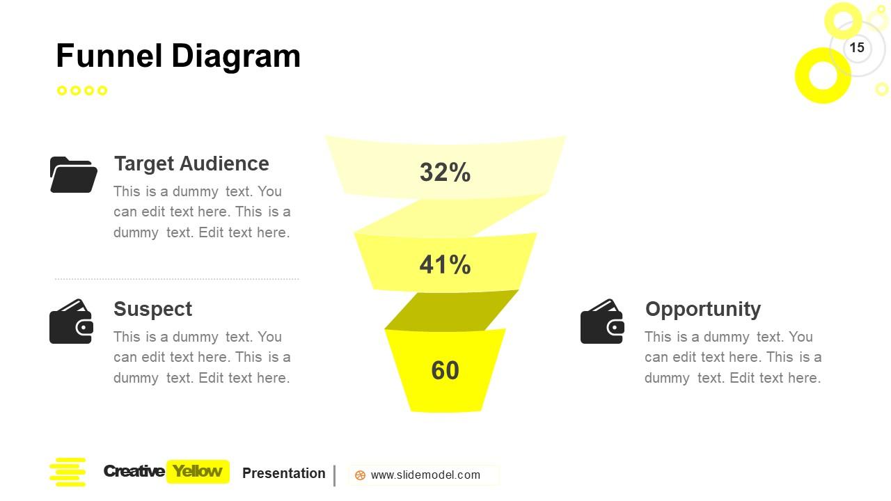 PowerPoint Funnel Diagram Slide Yellow Theme
