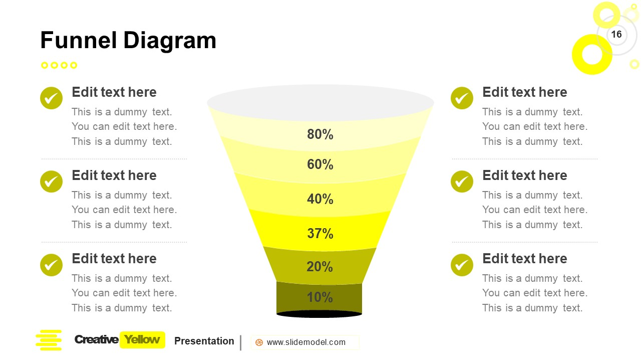 PowerPoint 6 Level Funnel Slide Yellow Theme